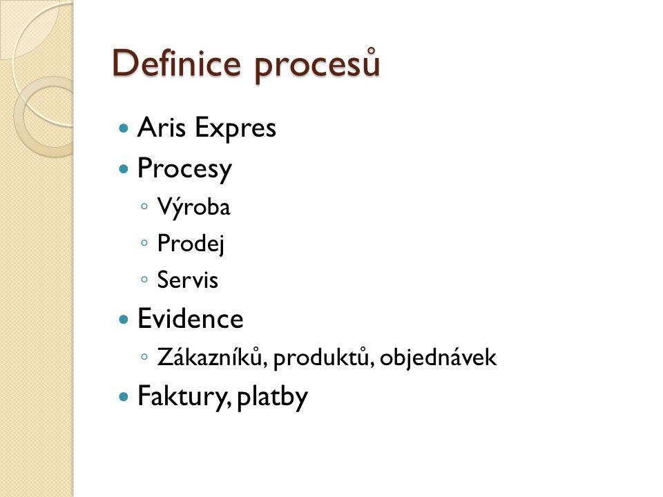 Definice procesů Aris Expres Procesy ◦ Výroba ◦ Prodej ◦ Servis Evidence ◦ Zákazníků, produktů, objednávek Faktury, platby
