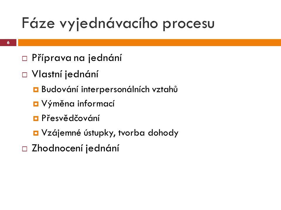 Fáze vyjednávacího procesu  Příprava na jednání  Vlastní jednání  Budování interpersonálních vztahů  Výměna informací  Přesvědčování  Vzájemné ú
