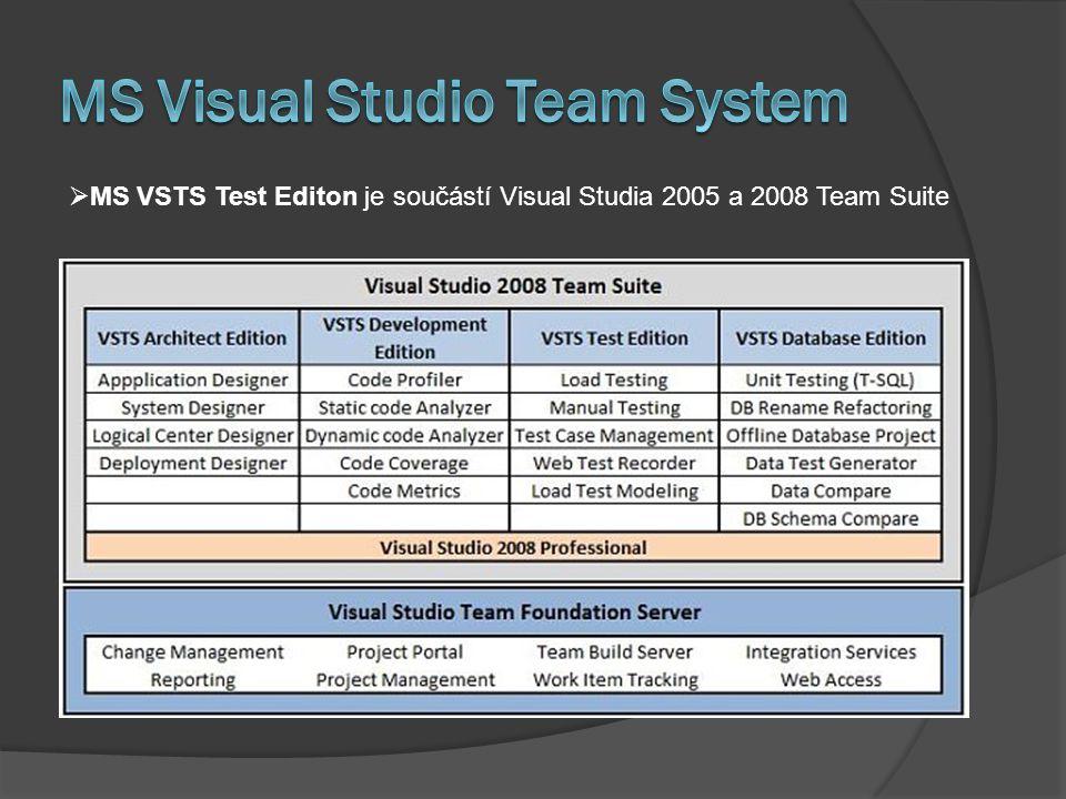  MS VSTS Test Editon je součástí Visual Studia 2005 a 2008 Team Suite