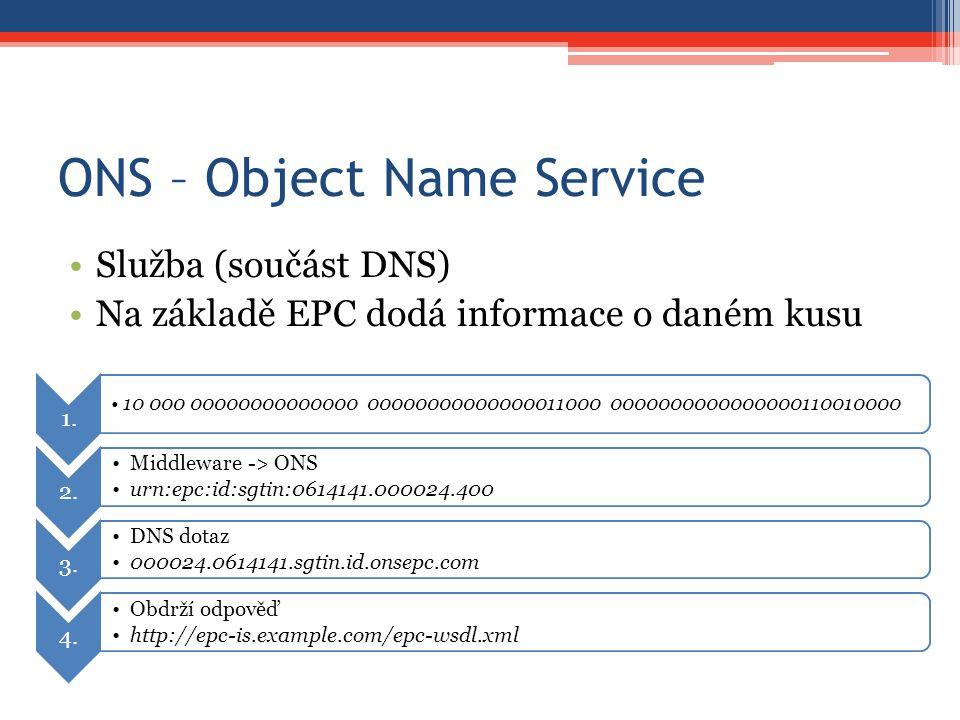 ONS – Object Name Service Služba (součást DNS) Na základě EPC dodá informace o daném kusu 1. 10 000 00000000000000 00000000000000011000 00000000000000