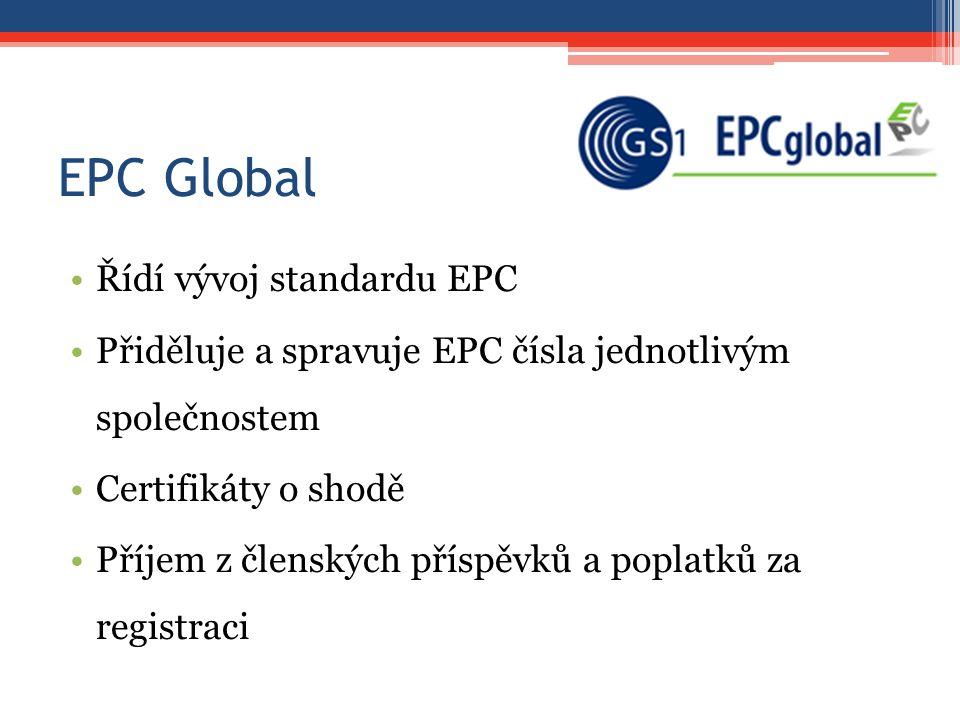 EPC Global Řídí vývoj standardu EPC Přiděluje a spravuje EPC čísla jednotlivým společnostem Certifikáty o shodě Příjem z členských příspěvků a poplatků za registraci
