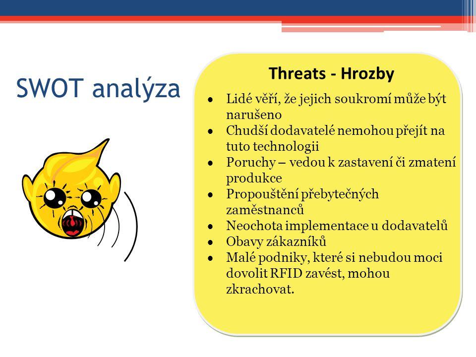 SWOT analýza Threats - Hrozby  Lidé věří, že jejich soukromí může být narušeno  Chudší dodavatelé nemohou přejít na tuto technologii  Poruchy – vedou k zastavení či zmatení produkce  Propouštění přebytečných zaměstnanců  Neochota implementace u dodavatelů  Obavy zákazníků  Malé podniky, které si nebudou moci dovolit RFID zavést, mohou zkrachovat.