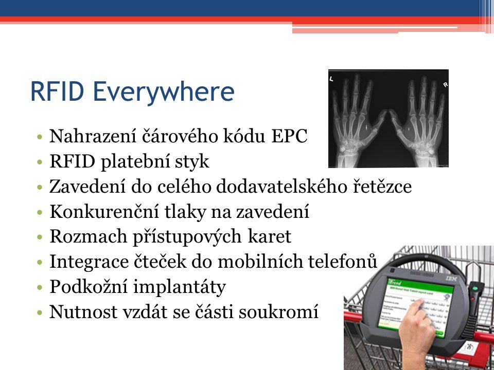 RFID Everywhere Nahrazení čárového kódu EPC RFID platební styk Zavedení do celého dodavatelského řetězce Konkurenční tlaky na zavedení Rozmach přístupových karet Integrace čteček do mobilních telefonů Podkožní implantáty Nutnost vzdát se části soukromí