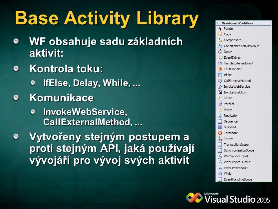 Base Activity Library WF obsahuje sadu základních aktivit: Kontrola toku: IfElse, Delay, While,...