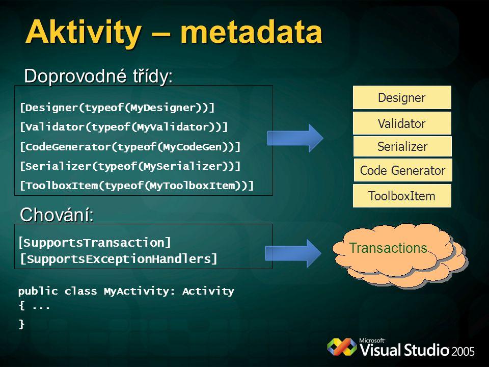 Serializer Code Generator Designer ToolboxItem [Designer(typeof(MyDesigner))] [Validator(typeof(MyValidator))] [CodeGenerator(typeof(MyCodeGen))] [Serializer(typeof(MySerializer))] [ToolboxItem(typeof(MyToolboxItem))] Validator [ SupportsTransaction] [SupportsExceptionHandlers] public class MyActivity: Activity {...