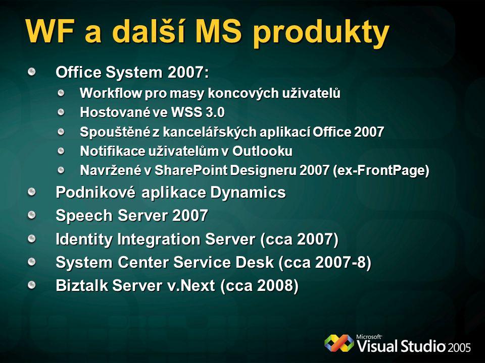 WF a další MS produkty Office System 2007: Workflow pro masy koncových uživatelů Hostované ve WSS 3.0 Spouštěné z kancelářských aplikací Office 2007 Notifikace uživatelům v Outlooku Navržené v SharePoint Designeru 2007 (ex-FrontPage) Podnikové aplikace Dynamics Speech Server 2007 Identity Integration Server (cca 2007) System Center Service Desk (cca 2007-8) Biztalk Server v.Next (cca 2008)