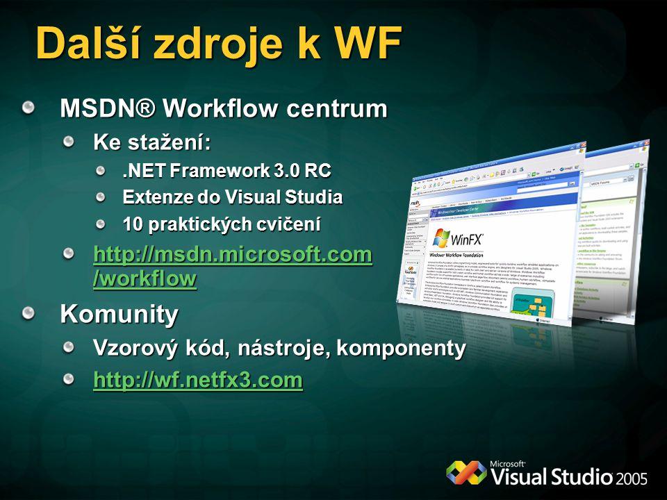 Další zdroje k WF MSDN® Workflow centrum Ke stažení:.NET Framework 3.0 RC Extenze do Visual Studia 10 praktických cvičení http://msdn.microsoft.com /workflow http://msdn.microsoft.com /workflowKomunity Vzorový kód, nástroje, komponenty http://wf.netfx3.com http://wf.netfx3.com