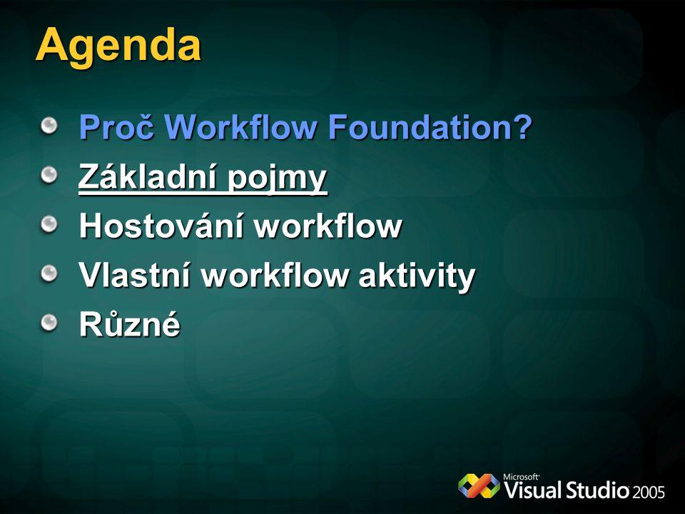 Agenda Proč Workflow Foundation? Základní pojmy Hostování workflow Vlastní workflow aktivity Různé