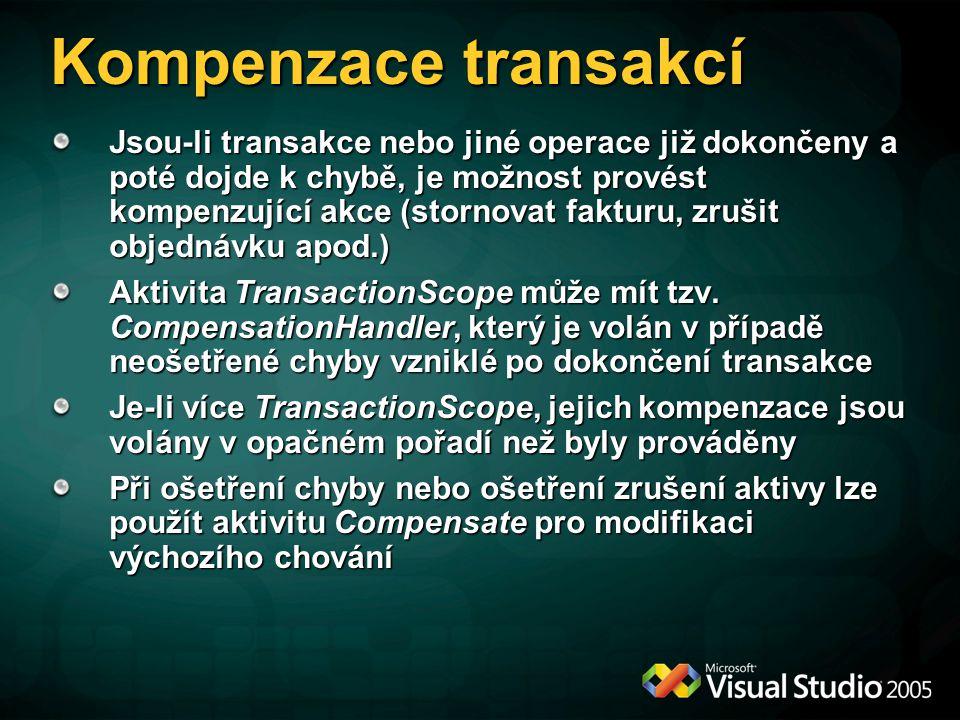 Kompenzace transakcí Jsou-li transakce nebo jiné operace již dokončeny a poté dojde k chybě, je možnost provést kompenzující akce (stornovat fakturu, zrušit objednávku apod.) Aktivita TransactionScope může mít tzv.