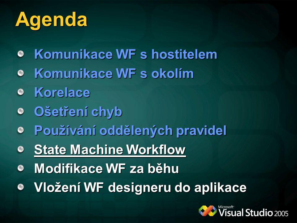 Agenda Komunikace WF s hostitelem Komunikace WF s okolím Korelace Ošetření chyb Používání oddělených pravidel State Machine Workflow Modifikace WF za běhu Vložení WF designeru do aplikace