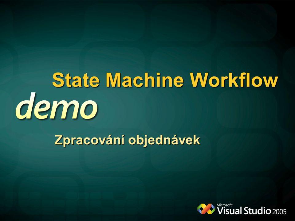 State Machine Workflow Zpracování objednávek