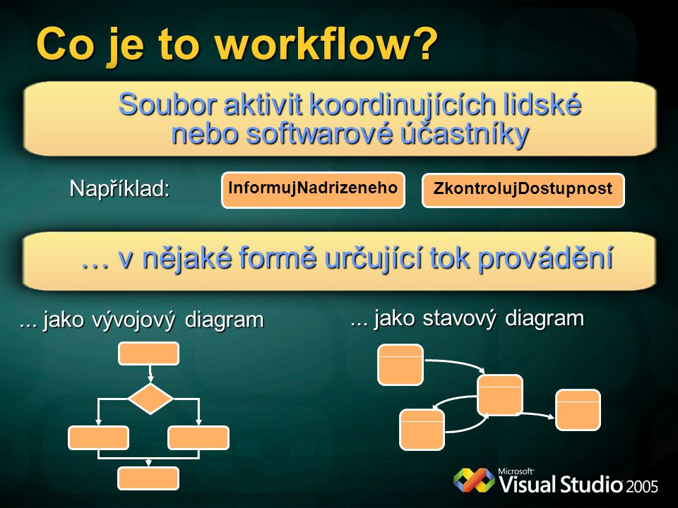 Co je to workflow.