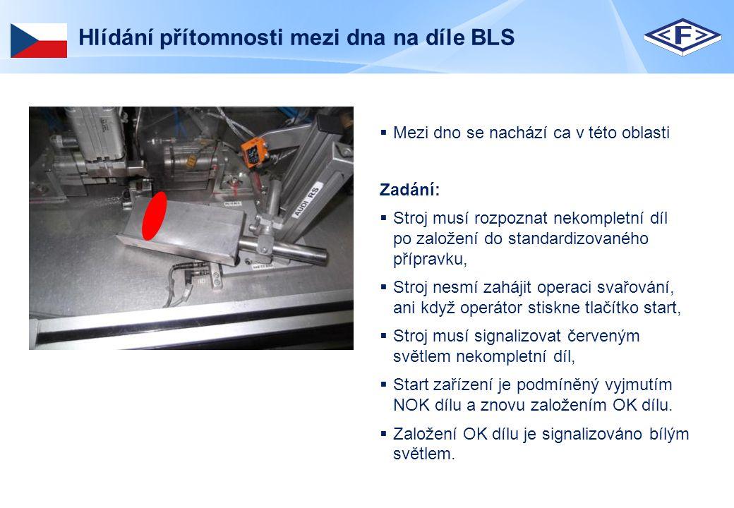 Hlídání přítomnosti mezi dna na díle BLS  Mezi dno se nachází ca v této oblasti Zadání:  Stroj musí rozpoznat nekompletní díl po založení do standardizovaného přípravku,  Stroj nesmí zahájit operaci svařování, ani když operátor stiskne tlačítko start,  Stroj musí signalizovat červeným světlem nekompletní díl,  Start zařízení je podmíněný vyjmutím NOK dílu a znovu založením OK dílu.