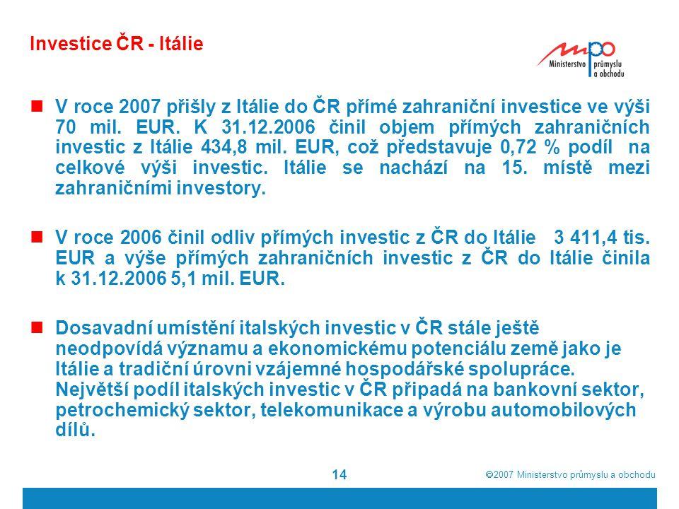  2007  Ministerstvo průmyslu a obchodu 14 Investice ČR - Itálie V roce 2007 přišly z Itálie do ČR přímé zahraniční investice ve výši 70 mil. EUR. K