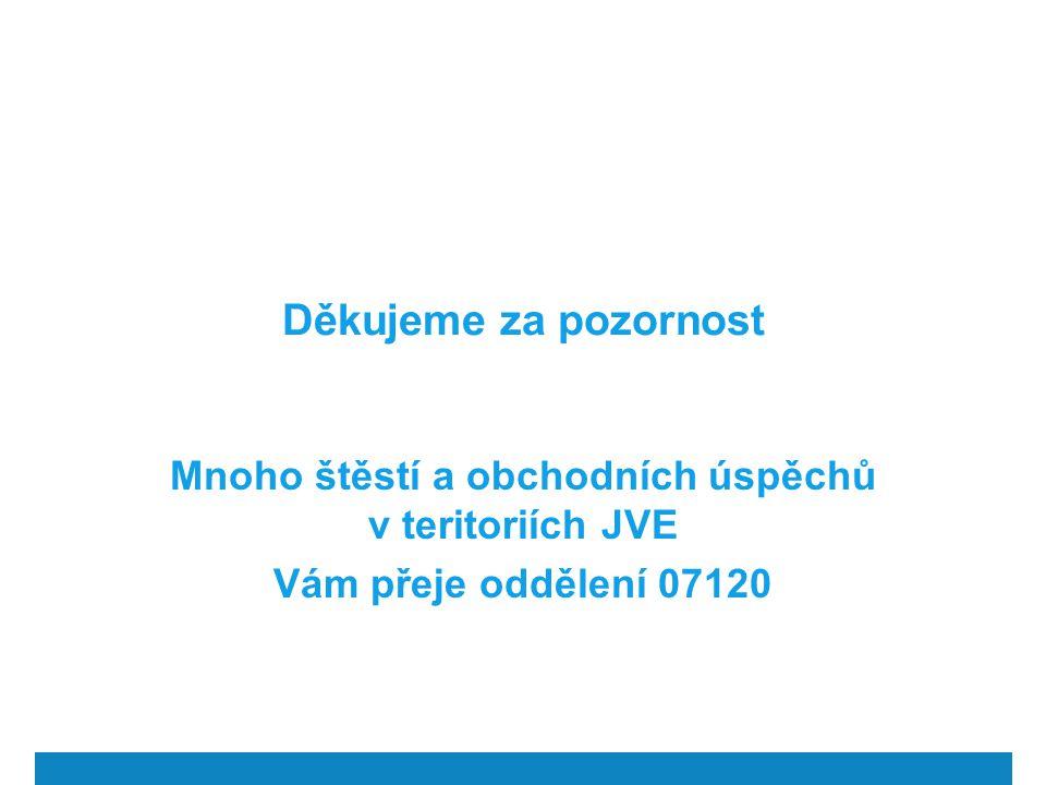 Děkujeme za pozornost Mnoho štěstí a obchodních úspěchů v teritoriích JVE Vám přeje oddělení 07120