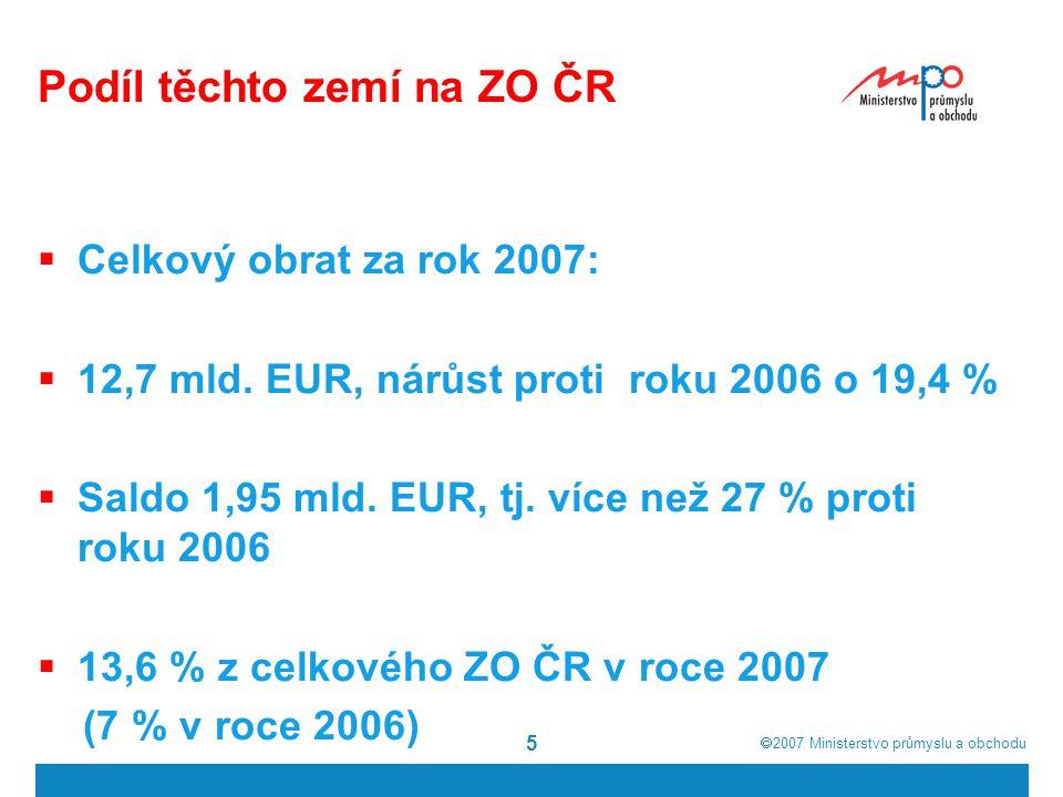  2007  Ministerstvo průmyslu a obchodu 5 Podíl těchto zemí na ZO ČR  Celkový obrat za rok 2007:  12,7 mld. EUR, nárůst proti roku 2006 o 19,4 % 