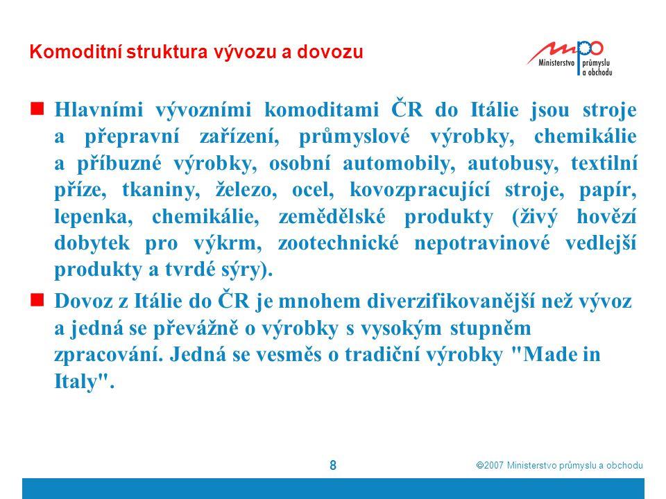 8 Komoditní struktura vývozu a dovozu Hlavními vývozními komoditami ČR do Itálie jsou stroje a přepravní zařízení, průmyslové výrobky, chemikálie a př