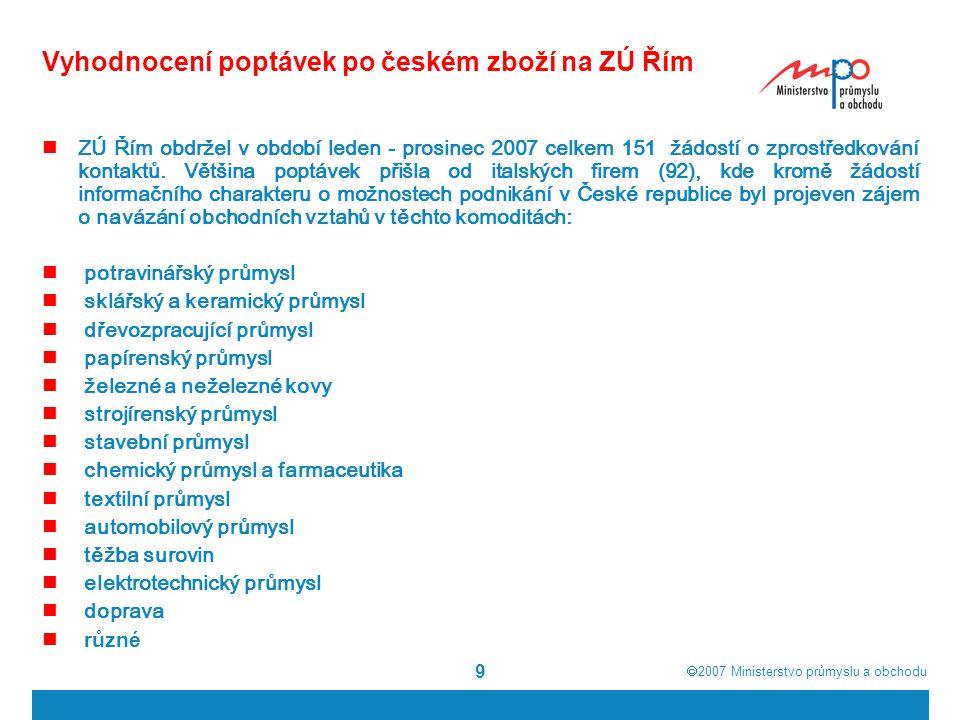  2007  Ministerstvo průmyslu a obchodu 9 Vyhodnocení poptávek po českém zboží na ZÚ Řím ZÚ Řím obdržel v období leden - prosinec 2007 celkem 151 žá