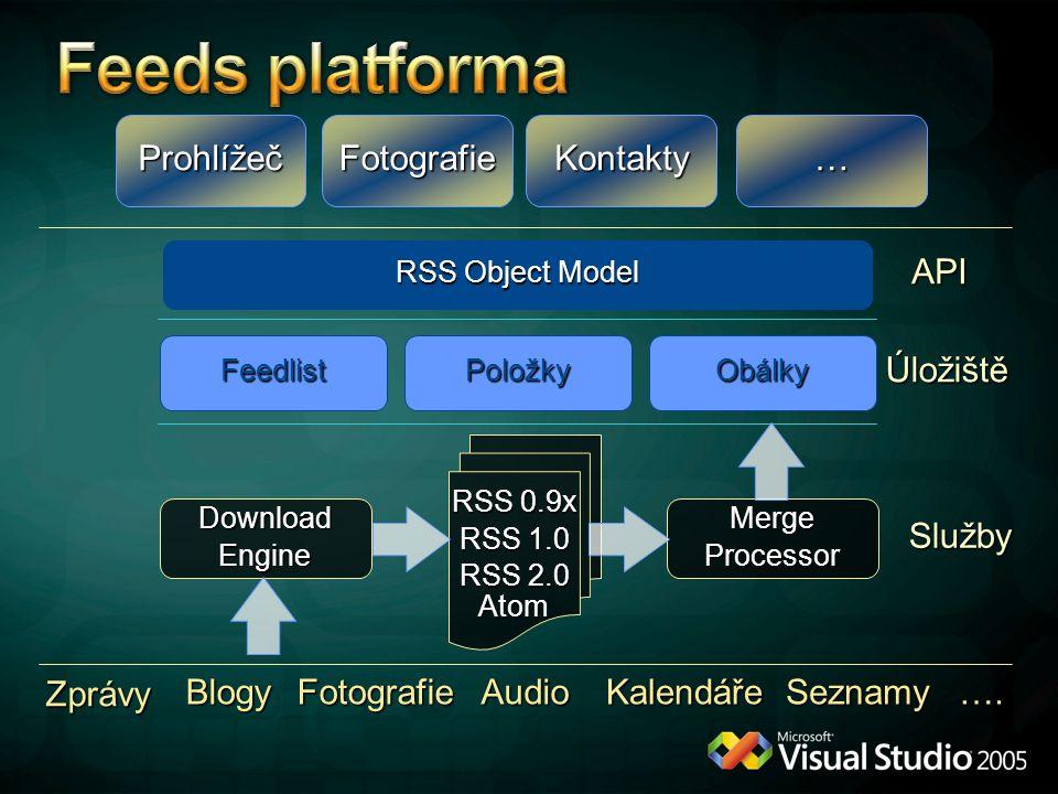 DownloadEngine RSS 0.9x RSS 1.0 RSS 2.0 Atom ProhlížečFotografieKontakty… Zprávy BlogyFotografieAudioKalendářeSeznamy….