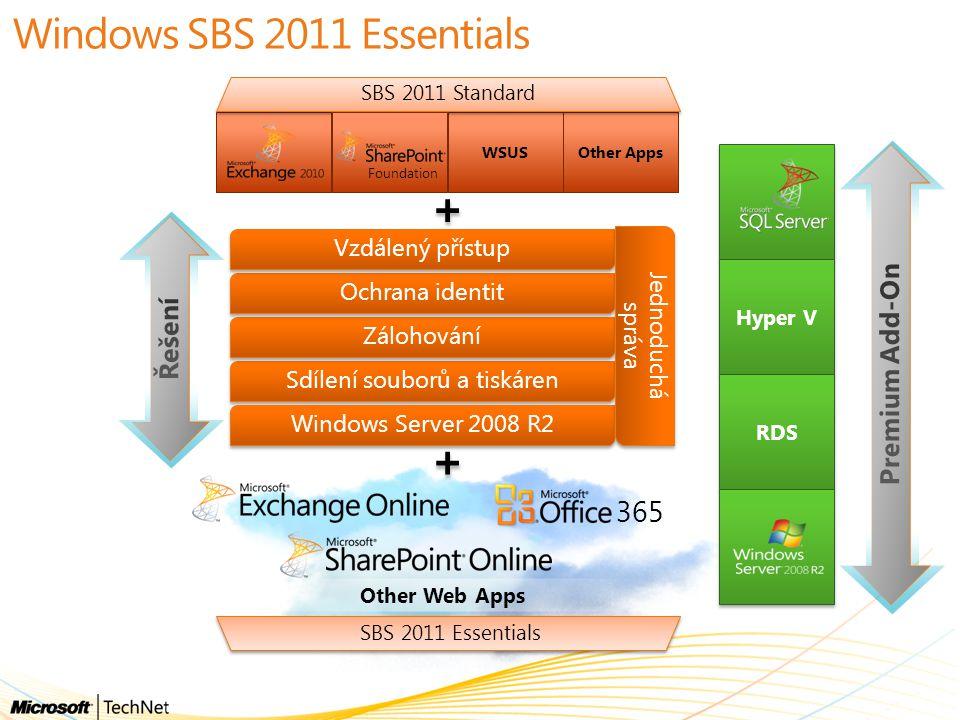 Windows SBS 2011 Essentials Sdílení souborů a tiskáren Zálohování Ochrana identit Vzdálený přístup WSUSOther Apps Hyper V RDS SBS 2011 Standard Window