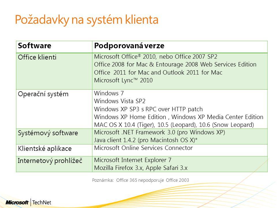 Požadavky na systém klienta SoftwarePodporovaná verze Office klienti Microsoft Office ® 2010, nebo Office 2007 SP2 Office 2008 for Mac & Entourage 200