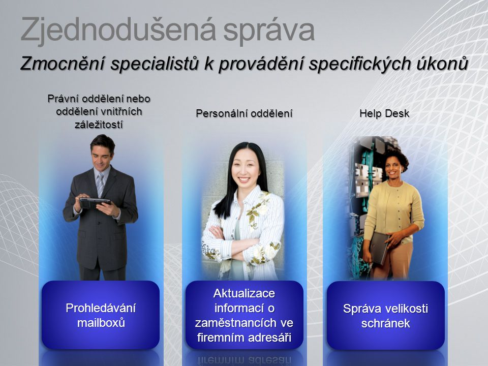Zjednodušená správa Zmocnění specialistů k provádění specifických úkonů Právní oddělení nebo oddělení vnitřních záležitostí Personální oddělení Help Desk