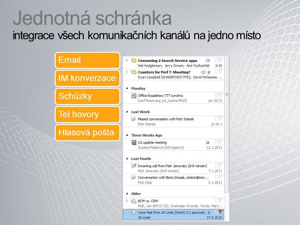 Jednotná schránka integrace všech komunikačních kanálů na jedno místo EmailIM konverzaceSchůzkyTel hovoryHlasová pošta