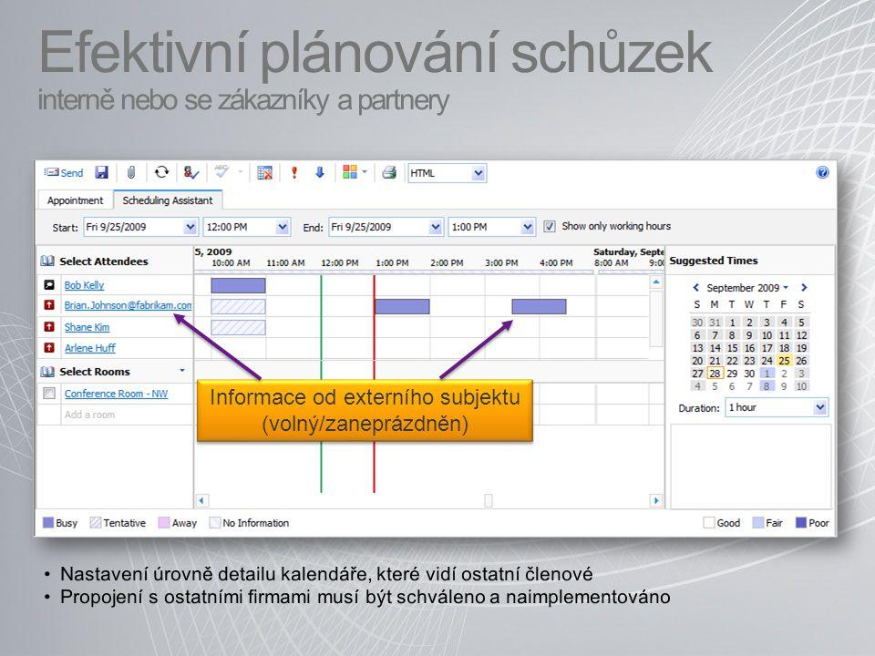 Efektivní plánování schůzek interně nebo se zákazníky a partnery Informace od externího subjektu (volný/zaneprázdněn)