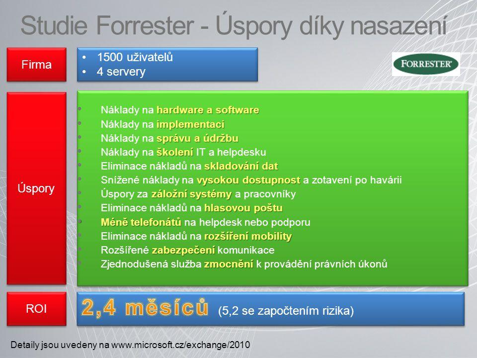 Studie Forrester - Úspory díky nasazení hardware a software Náklady na hardware a software implementaci Náklady na implementaci správu a údržbu Náklad