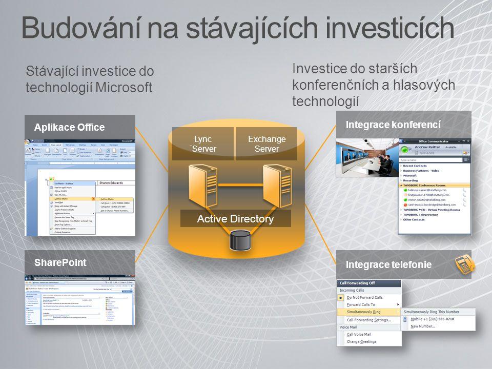 Budování na stávajících investicích Stávající investice do technologií Microsoft Aplikace Office SharePoint Investice do starších konferenčních a hlasových technologií Integrace konferencí Integrace telefonie Lync ¨Server Exchange Server Active Directory
