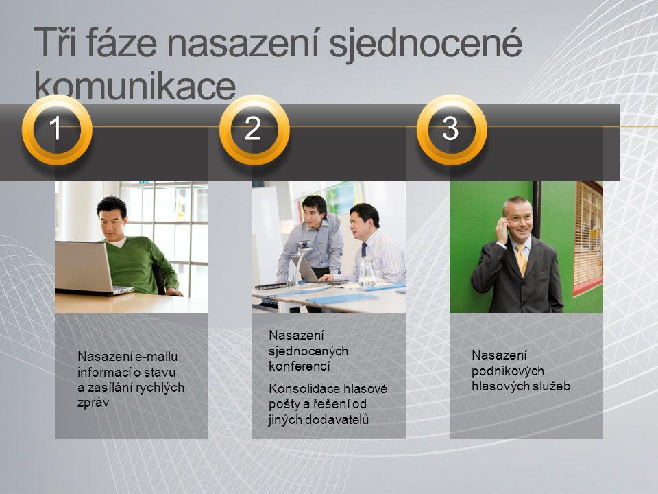 Tři fáze nasazení sjednocené komunikace 1 1 2 2 3 3 Nasazení sjednocených konferencí Konsolidace hlasové pošty a řešení od jiných dodavatelů Nasazení podnikových hlasových služeb Nasazení e-mailu, informací o stavu a zasílání rychlých zpráv