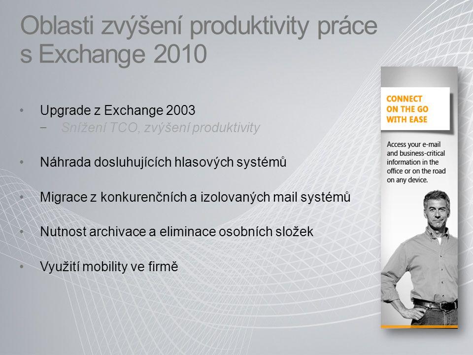Oblasti zvýšení produktivity práce s Exchange 2010 Upgrade z Exchange 2003 −Snížení TCO, zvýšení produktivity Náhrada dosluhujících hlasových systémů Migrace z konkurenčních a izolovaných mail systémů Nutnost archivace a eliminace osobních složek Využití mobility ve firmě