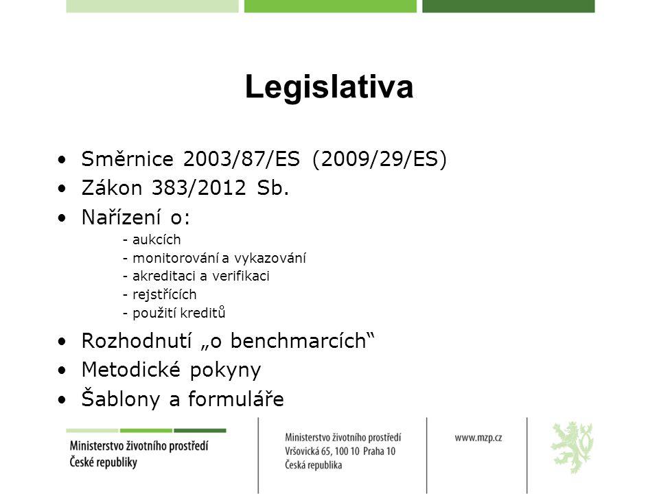 Legislativa Směrnice 2003/87/ES (2009/29/ES) Zákon 383/2012 Sb.