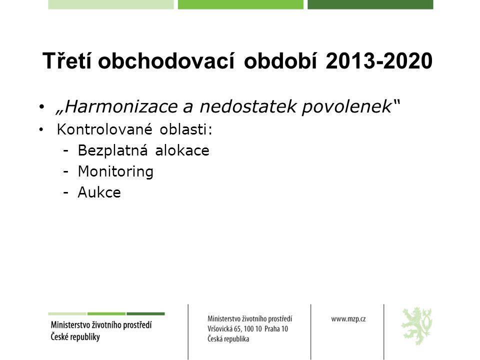 """Třetí obchodovací období 2013-2020 """"Harmonizace a nedostatek povolenek Kontrolované oblasti: -Bezplatná alokace -Monitoring -Aukce"""