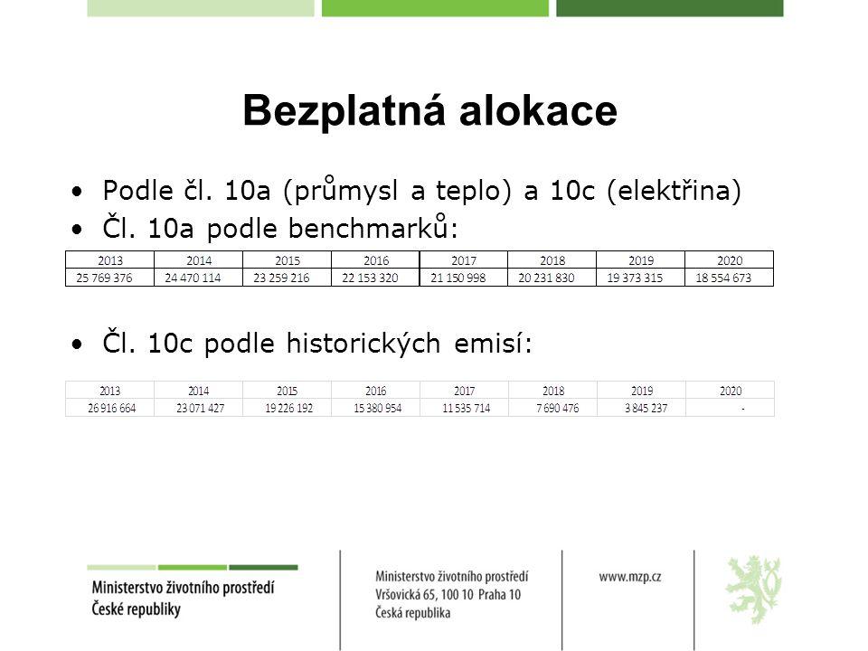 Bezplatná alokace Podle čl.10a (průmysl a teplo) a 10c (elektřina) Čl.