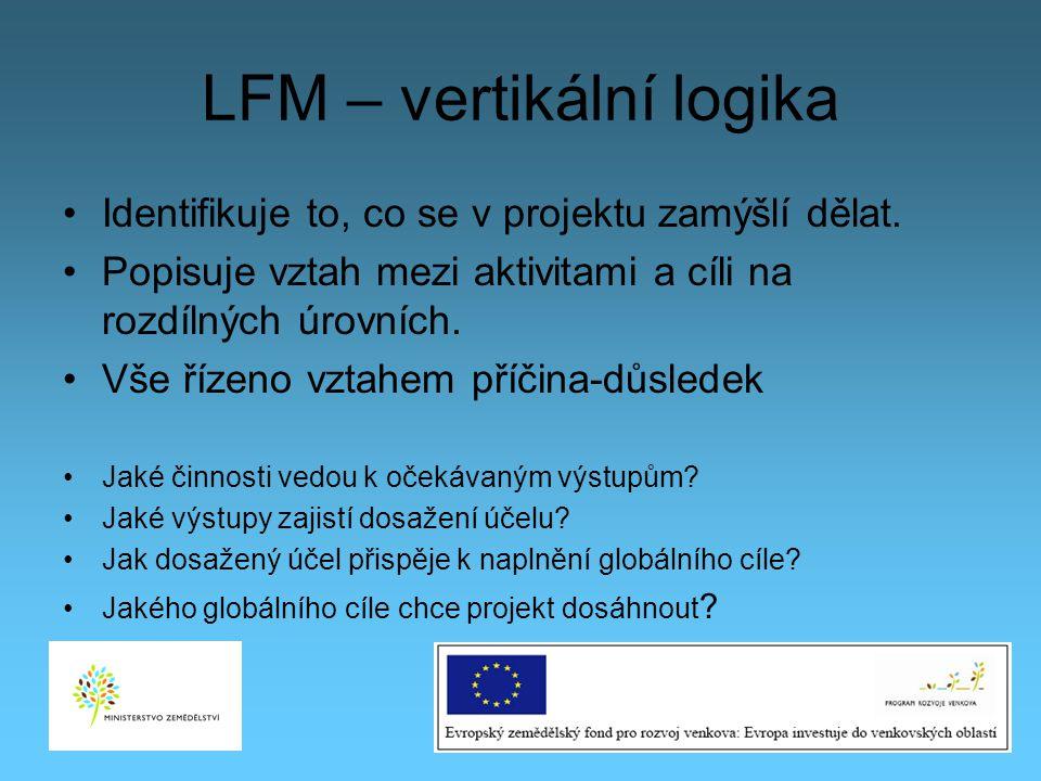 LFM – vertikální logika Identifikuje to, co se v projektu zamýšlí dělat. Popisuje vztah mezi aktivitami a cíli na rozdílných úrovních. Vše řízeno vzta