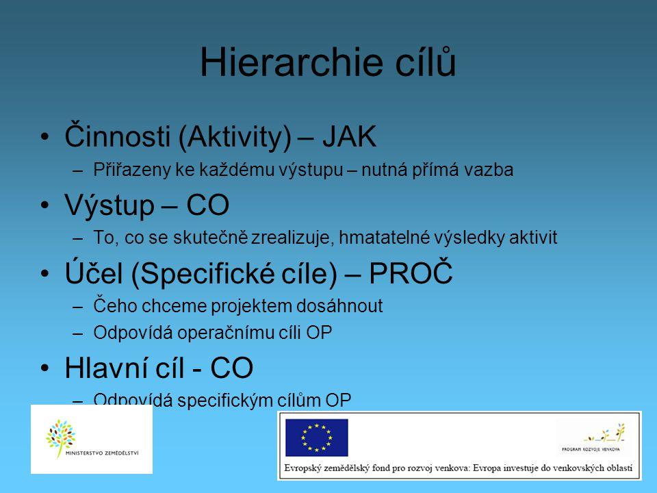 Hierarchie cílů Činnosti (Aktivity) – JAK –Přiřazeny ke každému výstupu – nutná přímá vazba Výstup – CO –To, co se skutečně zrealizuje, hmatatelné výs