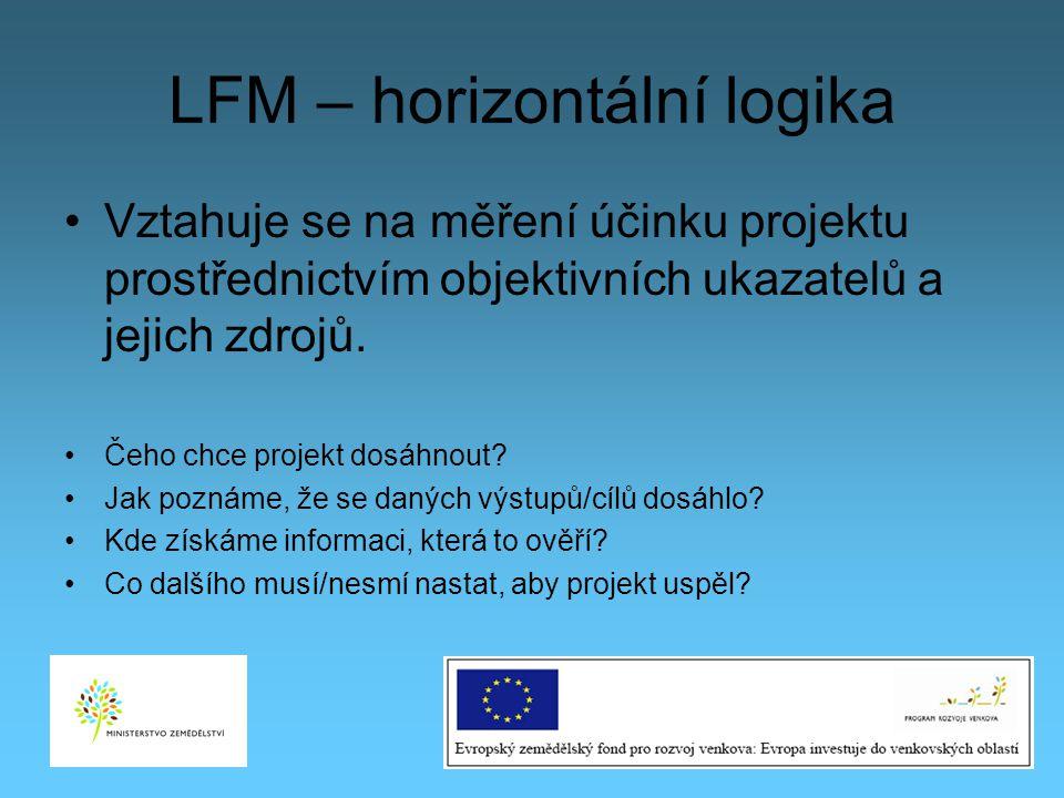 LFM – horizontální logika Vztahuje se na měření účinku projektu prostřednictvím objektivních ukazatelů a jejich zdrojů. Čeho chce projekt dosáhnout? J