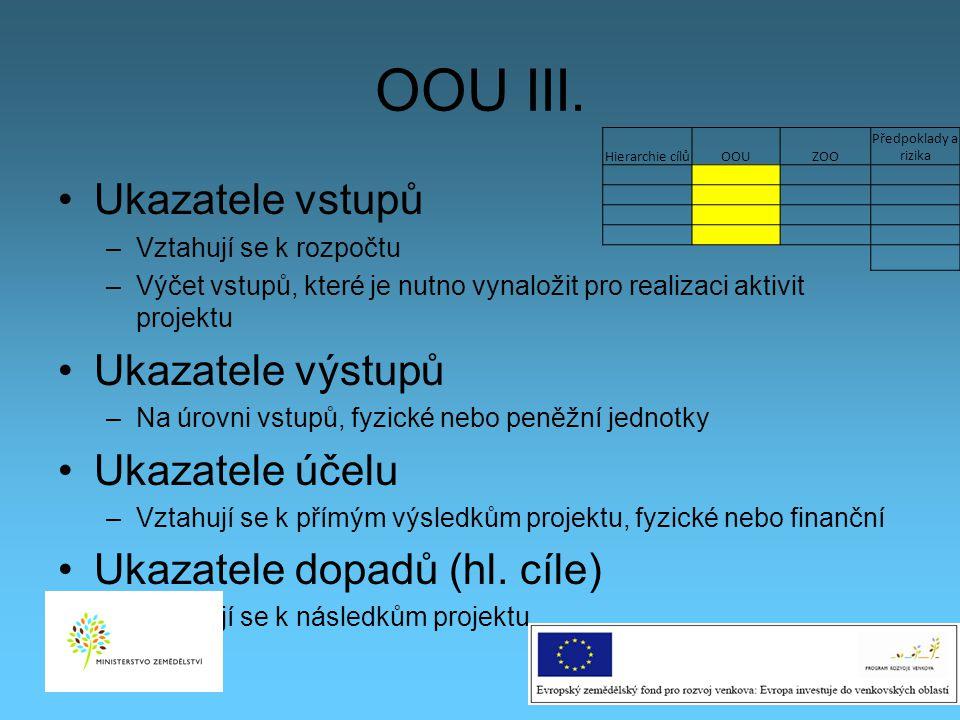 OOU III. Ukazatele vstupů –Vztahují se k rozpočtu –Výčet vstupů, které je nutno vynaložit pro realizaci aktivit projektu Ukazatele výstupů –Na úrovni