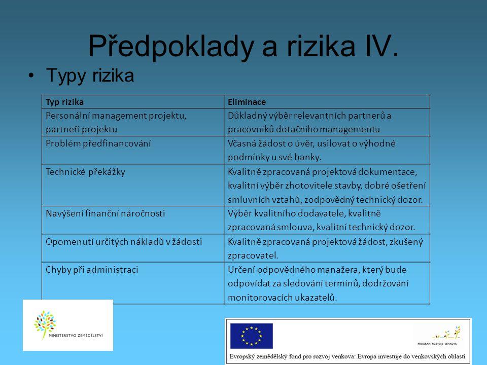Předpoklady a rizika IV. 30 Typy rizika Typ rizikaEliminace Personální management projektu, partneři projektu Důkladný výběr relevantních partnerů a p