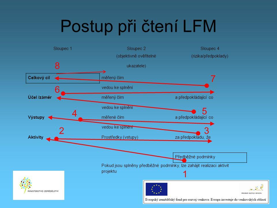 Postup při čtení LFM Sloupec 1Sloupec 2Sloupec 4 (objektivně ověřitelné ukazatele) (rizika/předpoklady) Celkový cílměřený čím vedou ke splnění Účel /z