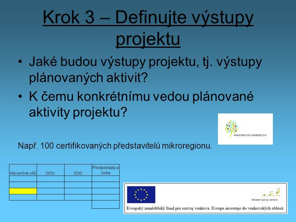 Krok 3 – Definujte výstupy projektu Jaké budou výstupy projektu, tj. výstupy plánovaných aktivit? K čemu konkrétnímu vedou plánované aktivity projektu