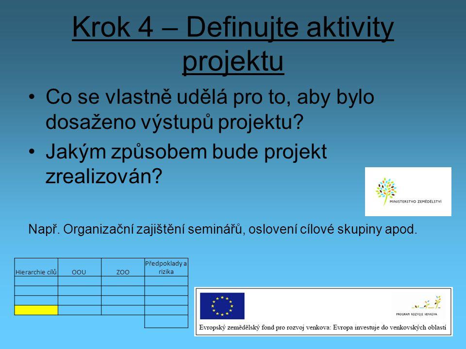 Krok 4 – Definujte aktivity projektu Co se vlastně udělá pro to, aby bylo dosaženo výstupů projektu? Jakým způsobem bude projekt zrealizován? Např. Or