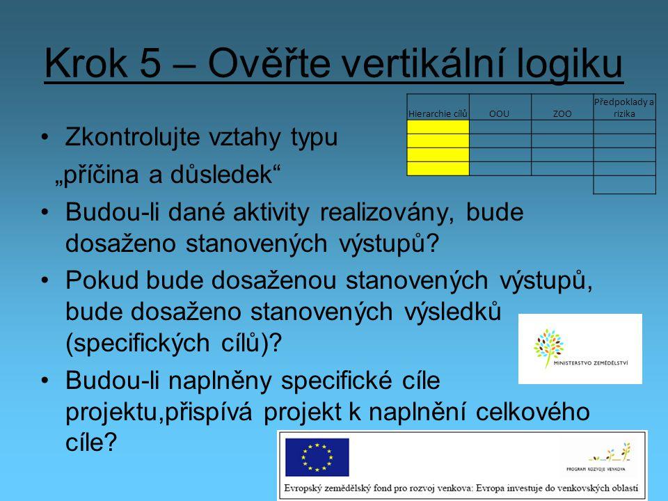 """Krok 5 – Ověřte vertikální logiku Zkontrolujte vztahy typu """"příčina a důsledek"""" Budou-li dané aktivity realizovány, bude dosaženo stanovených výstupů?"""