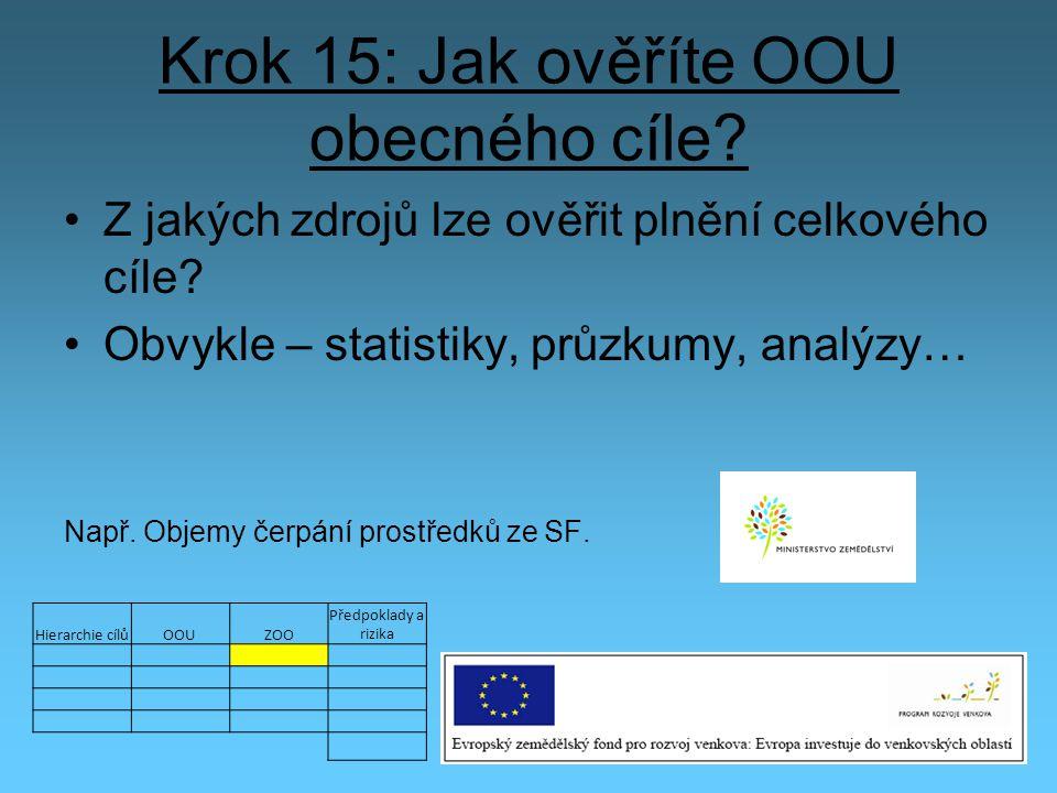 Krok 15: Jak ověříte OOU obecného cíle? Z jakých zdrojů lze ověřit plnění celkového cíle? Obvykle – statistiky, průzkumy, analýzy… Např. Objemy čerpán