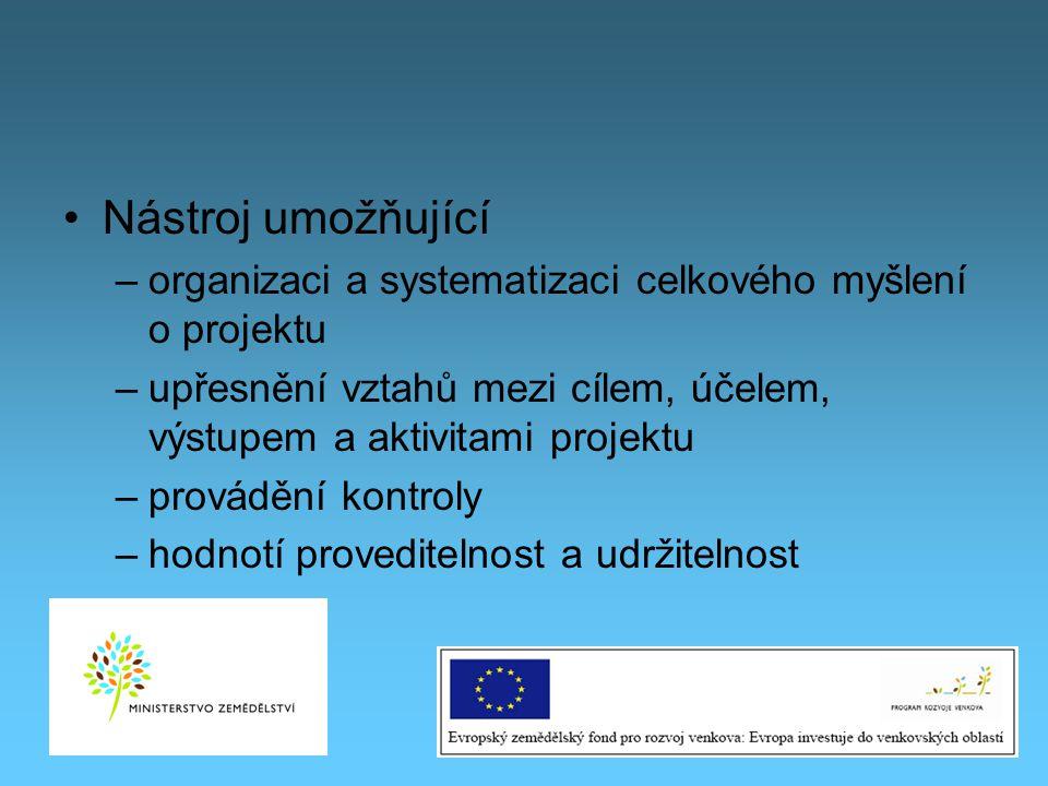 Nástroj umožňující –organizaci a systematizaci celkového myšlení o projektu –upřesnění vztahů mezi cílem, účelem, výstupem a aktivitami projektu –prov