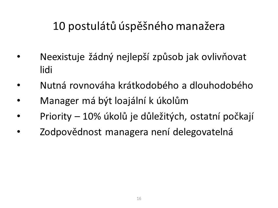 16 10 postulátů úspěšného manažera Neexistuje žádný nejlepší způsob jak ovlivňovat lidi Nutná rovnováha krátkodobého a dlouhodobého Manager má být loa