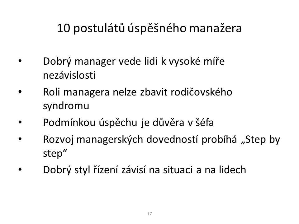 17 10 postulátů úspěšného manažera Dobrý manager vede lidi k vysoké míře nezávislosti Roli managera nelze zbavit rodičovského syndromu Podmínkou úspěc