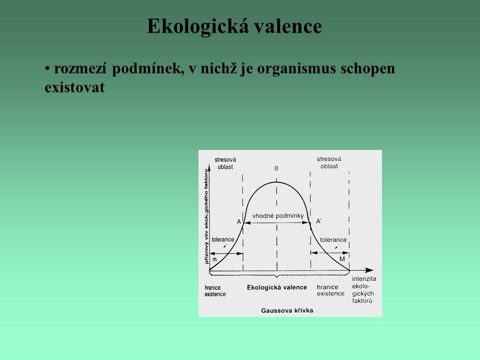 Ekologická valence rozmezí podmínek, v nichž je organismus schopen existovat