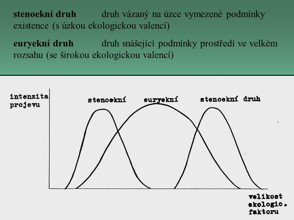 stenoekní druhdruh vázaný na úzce vymezené podmínky existence (s úzkou ekologickou valencí) euryekní druhdruh snášející podmínky prostředí ve velkém r